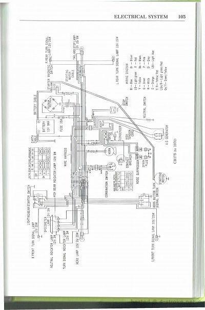 Honda Cb175  Until 1970  Wiring Schematic