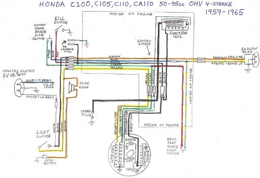 Remarkable Wiring Diagram Of Honda St70 Basic Electronics Wiring Diagram Wiring Cloud Oideiuggs Outletorg