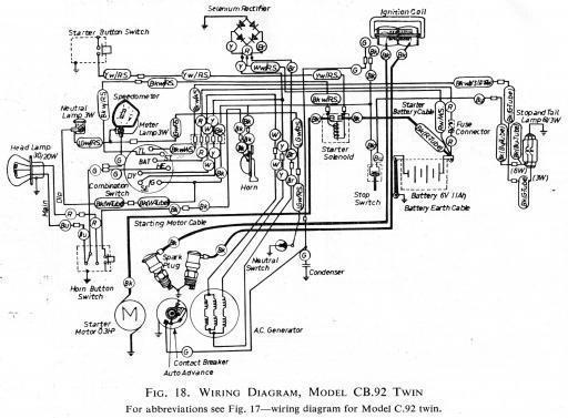honda cb92 wiring schematic - hires - 4-stroke net