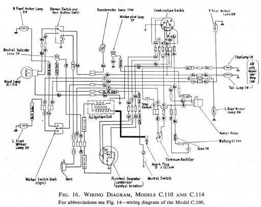 honda s65 wiring diagram